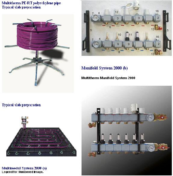 Solar Hydronic Heating